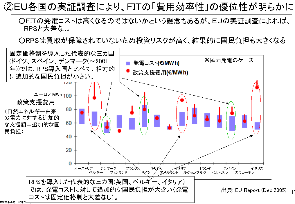 http://www.isep.or.jp/wp/wp-content/uploads/2016/01/fig1.png