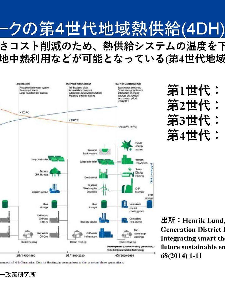 バイオマスエネルギー第4世代地域熱供給の進展と可能性
