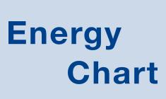 ISEP Energy Chart