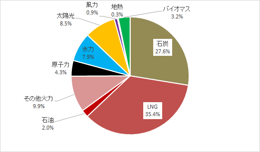 https://www.isep.or.jp/wp/wp-content/uploads/2021/04/fig1.png